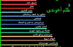 دادگستری ایران